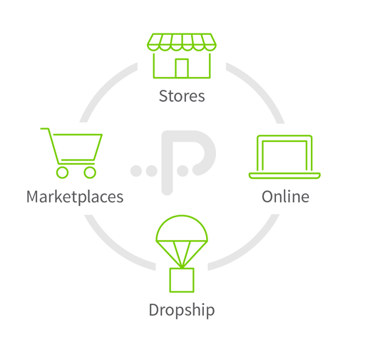 Stores, Online, Dropship, Marketplaces